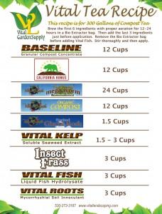 Vital-Compost-Tea-Chart-300-2012