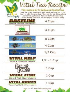 Vital-Compost-Tea-Chart-55-2012-web